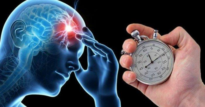 đột quỵ là căn bệnh nguy hiểm gây tử vong thứ ba trên thế giới