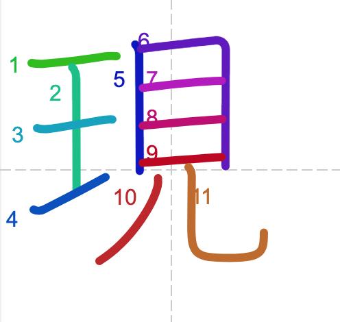 Học từ vựng tiếng Trung - chữ hiện