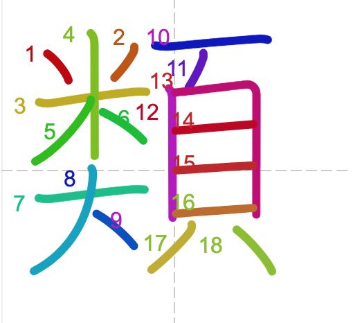 Từ vựng tiếng Trung từ sách Chuyển Pháp Luân - chữ loại