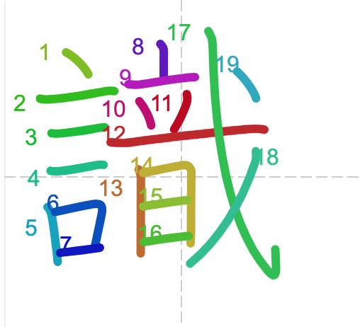 Từ vựng tiếng Trung từ sách Chuyển Pháp Luân - chữ thức