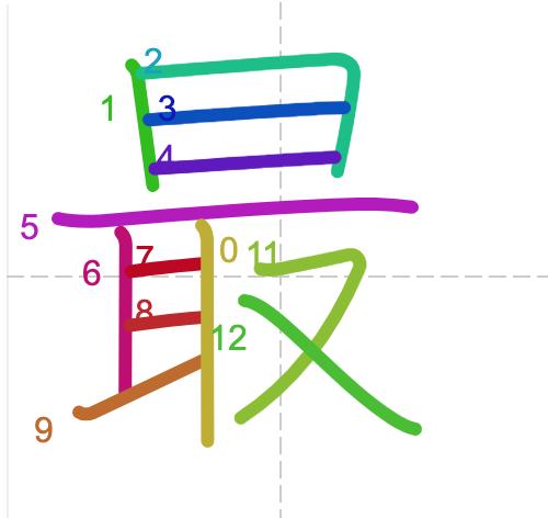 Học từ vựng tiếng Trung - chữ tối
