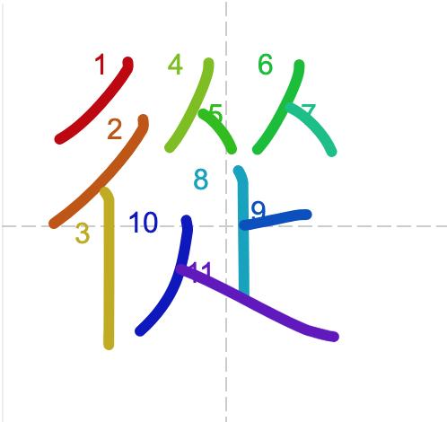 Học từ vựng tiếng Trung - chữ tòng
