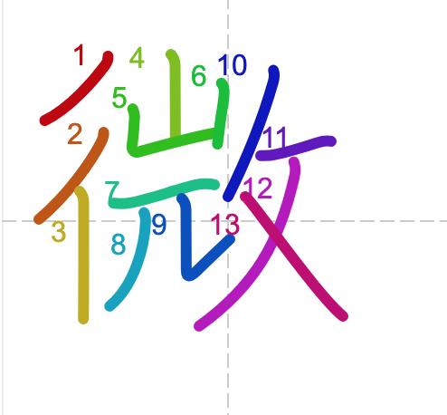 Học từ vựng tiếng Trung - chữ vi