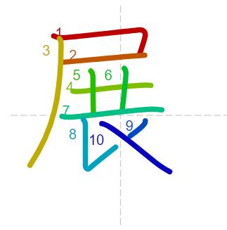 Học từ vựng tiếng Trung - chữ triển