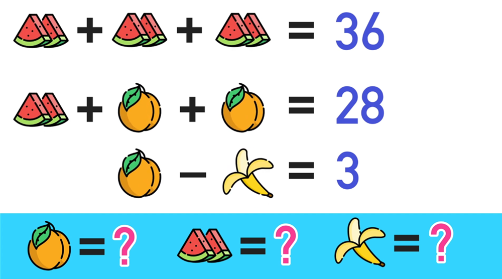 câu đố toán học: tìm giá trị của mỗi quả trong hình sau