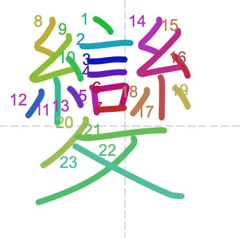 Học từ vựng tiếng Trung có trong sách Chuyển Pháp Luân - chữ biến