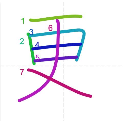 Học từ vựng tiếng Trung có trong sách Chuyển Pháp Luân - chữ cánh
