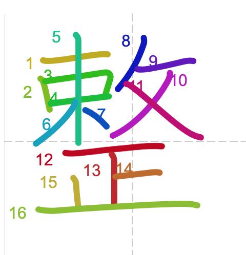 Từ vựng tiếng Trung từ sách Chuyển Pháp Luân - chữ chỉnh