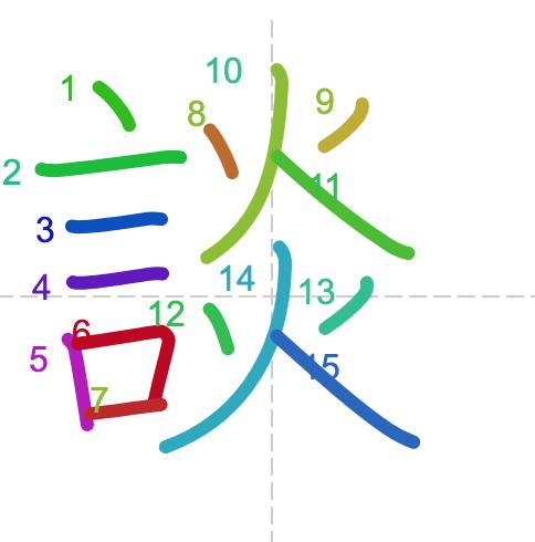 Học từ vựng tiếng Trung có trong sách Chuyển Pháp Luân - chữ đàm
