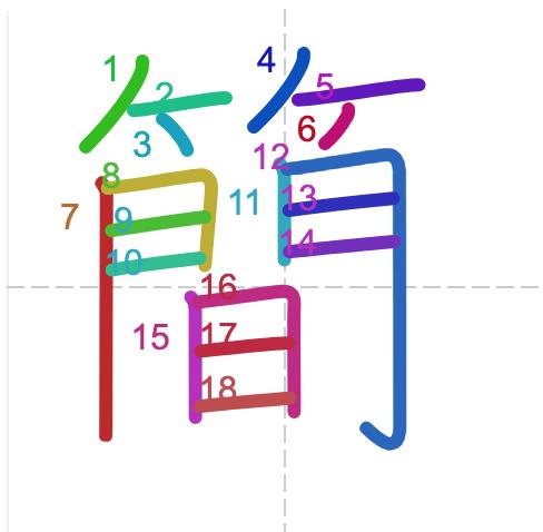 Học từ vựng tiếng Trung sách Chuyển Pháp Luân - chữ giản trong từ đơn giản