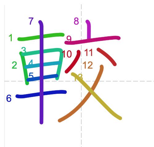 Từ vựng tiếng Trung từ sách Chuyển Pháp Luân - chữ giảo trong từ tỉ giảo (so sánh)