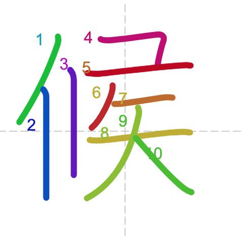 Học từ vựng tiếng Trung sách Chuyển Pháp Luân - chữ hậu