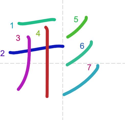 Học từ vựng tiếng Trung có trong sách Chuyển Pháp Luân - chữ hình