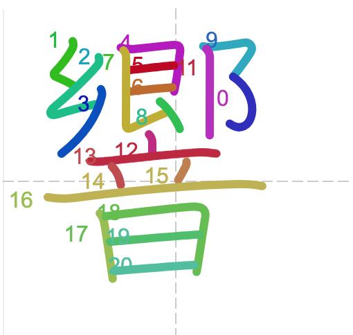 Từ vựng tiếng Trung từ sách Chuyển Pháp Luân - chữ hưởng