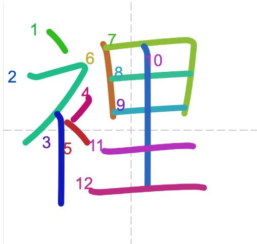 Học từ vựng tiếng Trung có trong sách Chuyển Pháp Luân - chữ lý
