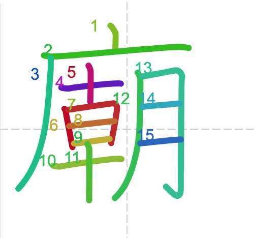 Học từ vựng tiếng Trung có trong sách Chuyển Pháp Luân - chữ miếu