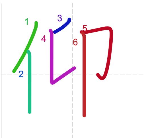 Học từ vựng tiếng Trung - chữ ngưỡng