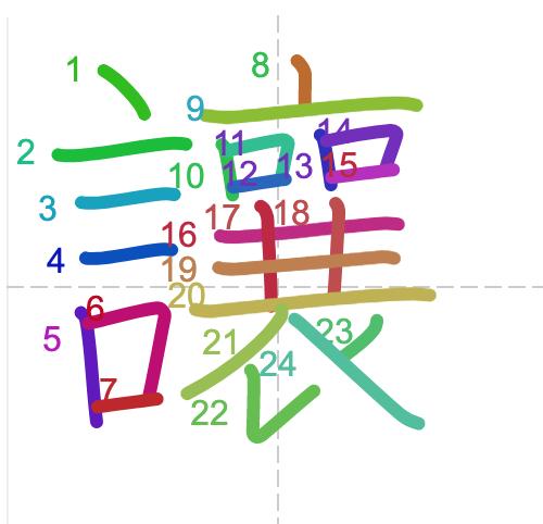 Học từ vựng tiếng Trung có trong sách Chuyển Pháp Luân - chữ nhượng