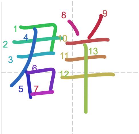 Học từ vựng tiếng Trung có trong sách Chuyển Pháp Luân - chữ quần
