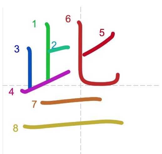 Từ vựng tiếng Trung từ sách Chuyển Pháp Luân - chữ tá