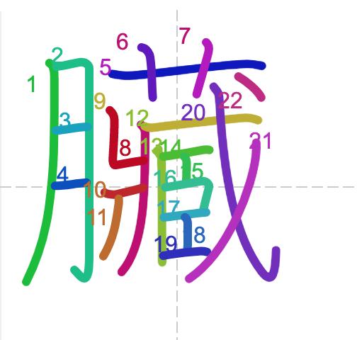 Học từ vựng tiếng Trung sách Chuyển Pháp Luân - chữ tạng