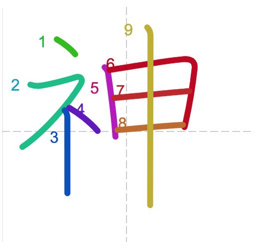 Học từ vựng tiếng Trung - chữ thần (trong tinh thần)