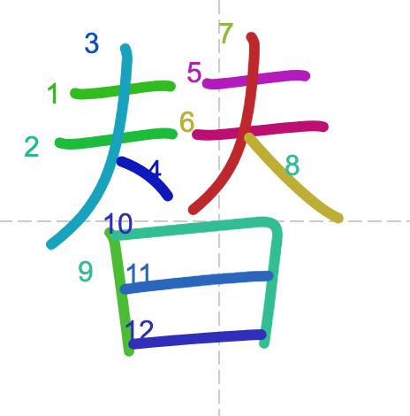 Học từ vựng tiếng Trung có trong sách Chuyển Pháp Luân - chữ thế