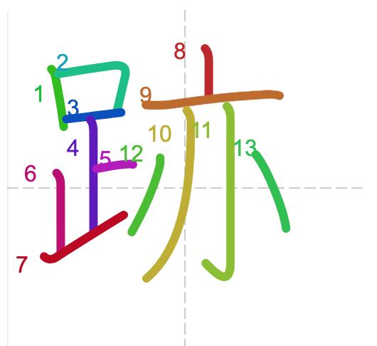 Học từ vựng tiếng Trung - chữ tích