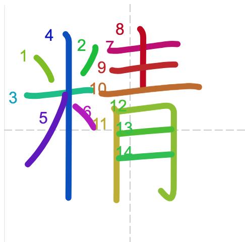 Học từ vựng tiếng Trung - chữ tinh (trong tinh thần)