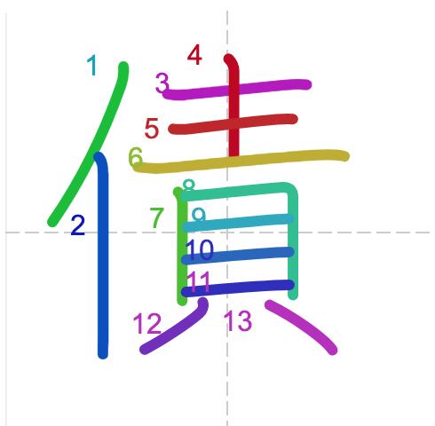 Học từ vựng tiếng Trung sách Chuyển Pháp Luân - chữ trái