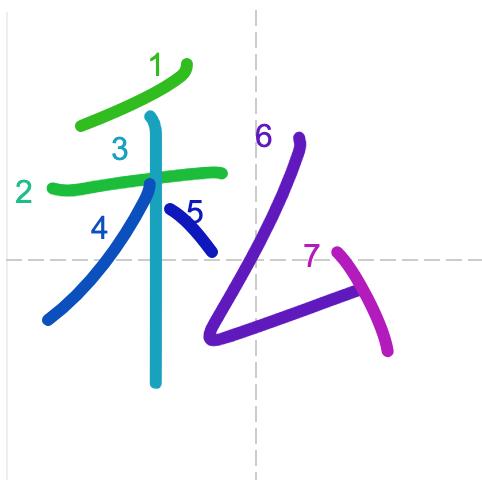 Học từ vựng tiếng Trung có trong sách Chuyển Pháp Luân - chữ tư