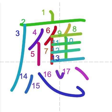 Học từ vựng tiếng Trung có trong sách Chuyển Pháp Luân - chữ ưng