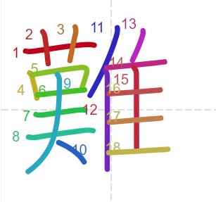 Học từ vựng tiếng Trung có trong sách Chuyển Pháp Luân - chữ nạn