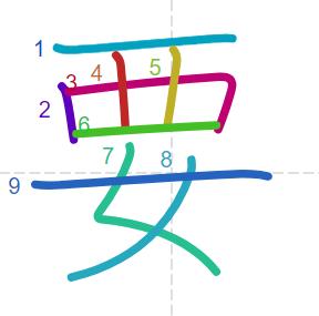 Học từ vựng tiếng Trung có trong sách Chuyển Pháp Luân - chữ yếu