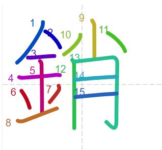 Học từ vựng tiếng Trung có trong sách Chuyển Pháp Luân - chữ tiêu
