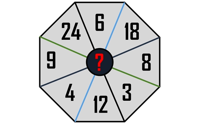 Câu đố: bài toán hóc búa; câu đố vui; những câu đố vui; câu đố mẹo; cau do logic suy luan; cau do logic thach thuc; những câu đố hại não; câu đố hại não; câu đố dân gian; các câu đố vui; giải câu đố