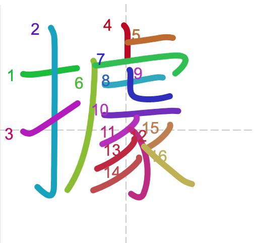 Học từ vựng tiếng Trung có trong sách Chuyển Pháp Luân - chữ cứ ; học tiếng trung; từ vựng tiếng trung; tự học tiếng trungl học tiếng trung online; học tiếng trung cơ bản; hoc tieng trung