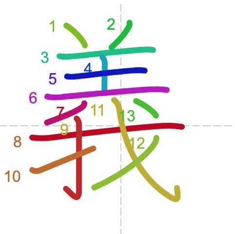 Học từ vựng tiếng Trung có trong sách Chuyển Pháp Luân - chữ nghĩa; học tiếng trung; từ vựng tiếng trung; tự học tiếng trung; học tiếng trung online; học tiếng trung cơ bản; hoc tieng trung