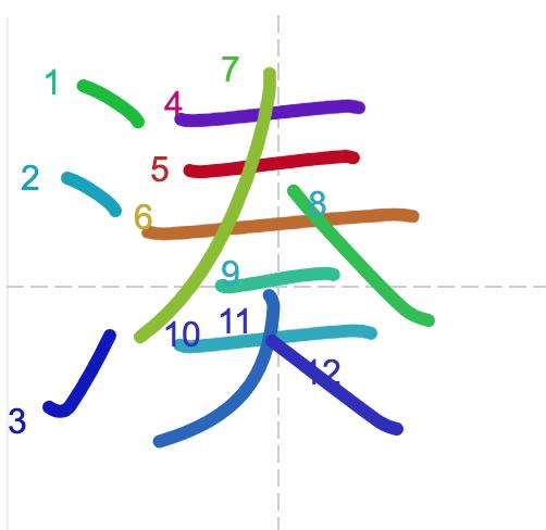 Học từ vựng tiếng Trung có trong sách Chuyển Pháp Luân - chữ thấu ; học tiếng trung; từ vựng tiếng trung; tự học tiếng trungl học tiếng trung online; học tiếng trung cơ bản; hoc tieng trung; khởi đầu