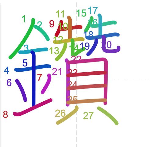 Học từ vựng tiếng Trung có trong sách Chuyển Pháp Luân - chữ  toàn; học tiếng trung; từ vựng tiếng trung; tự học tiếng trungl học tiếng trung online; học tiếng trung cơ bản; hoc tieng trung
