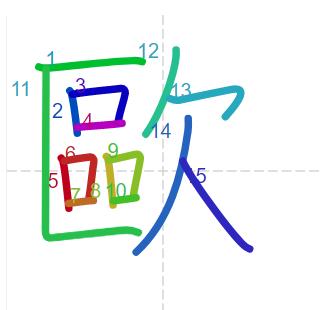 Học từ vựng tiếng Trung có trong sách Chuyển Pháp Luân - chữ âu; học tiếng trung; từ vựng tiếng trung; tự học tiếng trung; học tiếng trung online; học tiếng trung cơ bản; hoc tieng trung