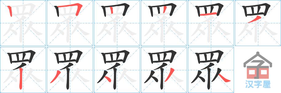 Học từ vựng tiếng Trung có trong sách Chuyển Pháp Luân - chữ chúng; học tiếng trung; từ vựng tiếng trung; tự học tiếng trung; học tiếng trung online; học tiếng trung cơ bản; hoc tieng trung