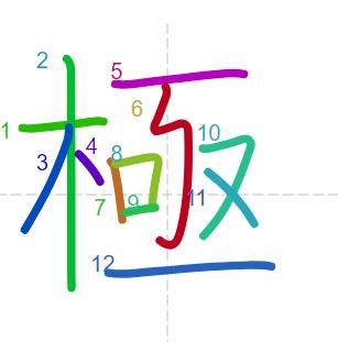 Học từ vựng tiếng Trung có trong sách Chuyển Pháp Luân - chữ cực; học tiếng trung; từ vựng tiếng trung; tự học tiếng trung; học tiếng trung online; học tiếng trung cơ bản; hoc tieng trung