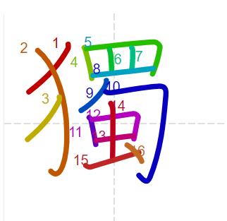 Học từ vựng tiếng Trung có trong sách Chuyển Pháp Luân - chữ độc; học tiếng trung; từ vựng tiếng trung; tự học tiếng trung; học tiếng trung online; học tiếng trung cơ bản; hoc tieng trung