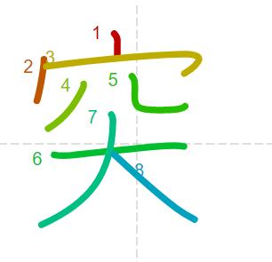 Học từ vựng tiếng Trung có trong sách Chuyển Pháp Luân - chữ đột; học tiếng trung; từ vựng tiếng trung; tự học tiếng trung; học tiếng trung online; học tiếng trung cơ bản; hoc tieng trung