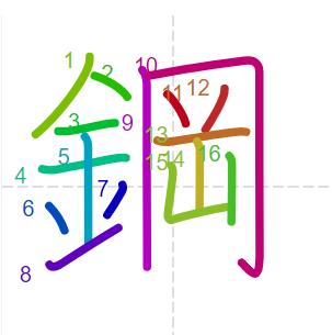 Học từ vựng tiếng Trung có trong sách Chuyển Pháp Luân - chữ cương; học tiếng trung; từ vựng tiếng trung; tự học tiếng trung; học tiếng trung online; học tiếng trung cơ bản; hoc tieng trung