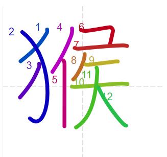Học từ vựng tiếng Trung có trong sách Chuyển Pháp Luân - chữ hầu; học tiếng trung; từ vựng tiếng trung; tự học tiếng trung; học tiếng trung online; học tiếng trung cơ bản; hoc tieng trung