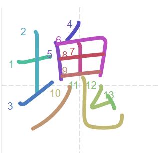 Học từ vựng tiếng Trung có trong sách Chuyển Pháp Luân - chữ khối; học tiếng trung; từ vựng tiếng trung; tự học tiếng trung; học tiếng trung online; học tiếng trung cơ bản; hoc tieng trung