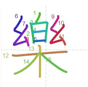 Học từ vựng tiếng Trung có trong sách Chuyển Pháp Luân - chữ lạc; học tiếng trung; từ vựng tiếng trung; tự học tiếng trung; học tiếng trung online; học tiếng trung cơ bản; hoc tieng trung