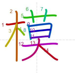Học từ vựng tiếng Trung có trong sách Chuyển Pháp Luân - chữ mô; học tiếng trung; từ vựng tiếng trung; tự học tiếng trung; học tiếng trung online; học tiếng trung cơ bản; hoc tieng trung